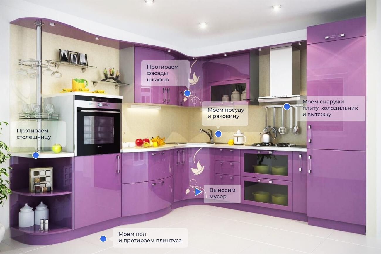 Уборка квартир / кухня