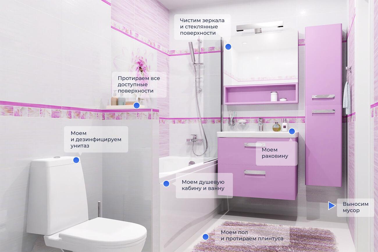 Уборка квартир / ванная